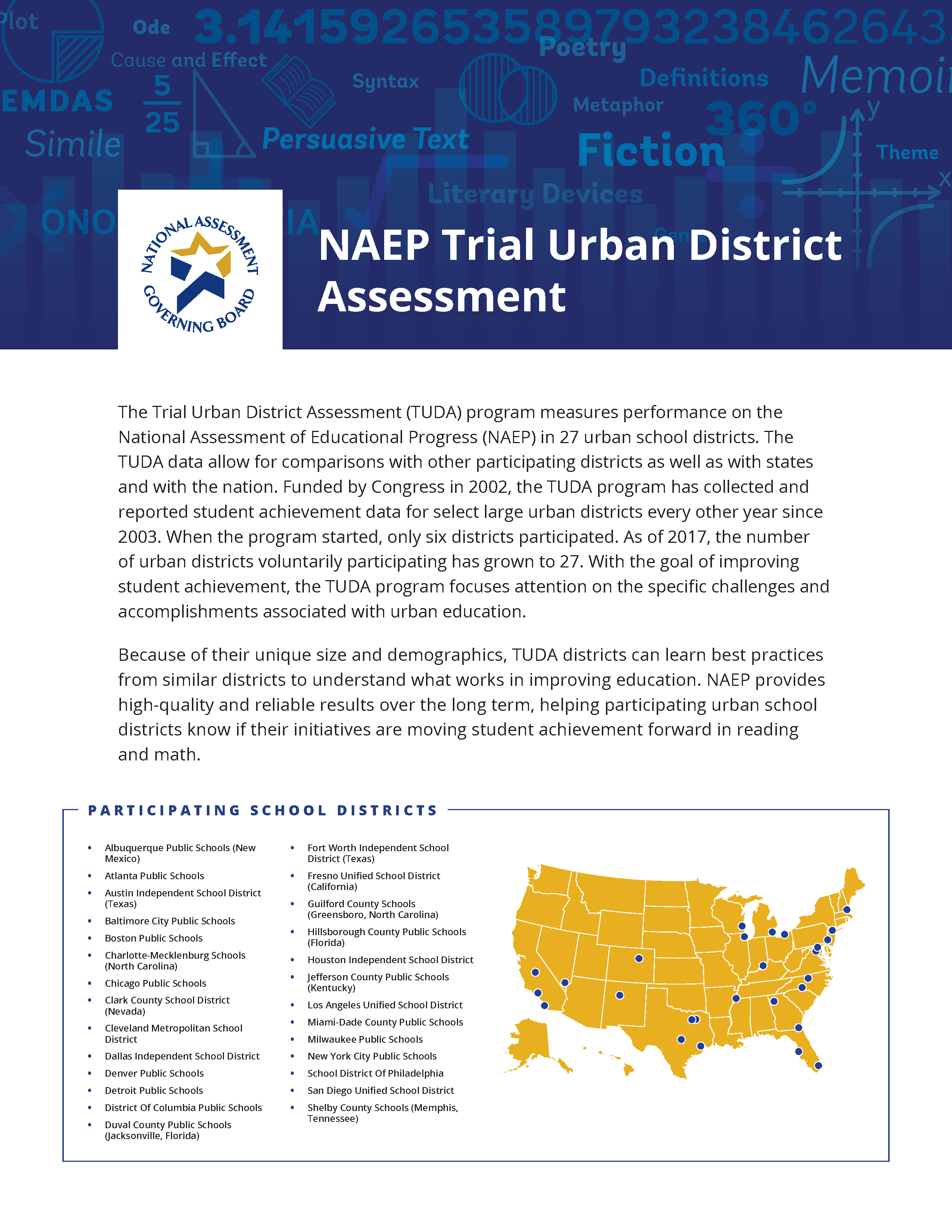 What Latest Naep Reading And Math >> Watch And Share Video Introductions From Our Naep Day Urban District