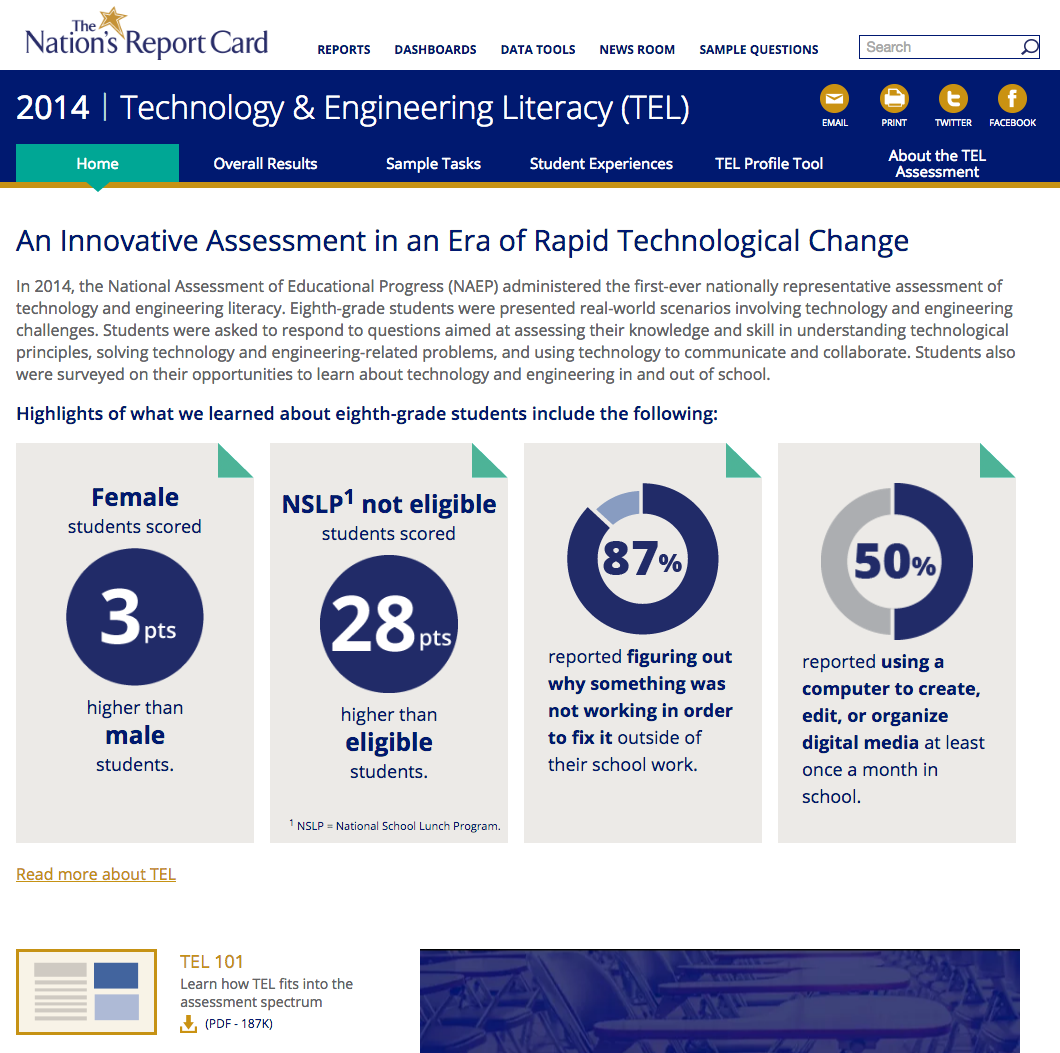 2014 Technology and Engineering Literacy
