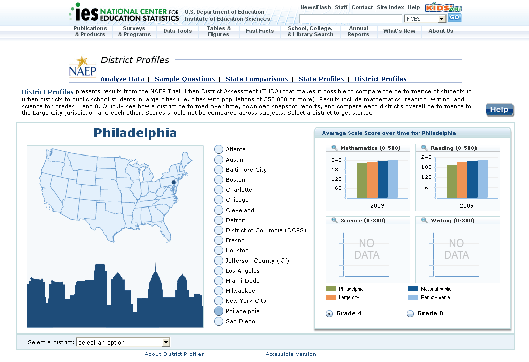 NAEP District Profiles screenshot